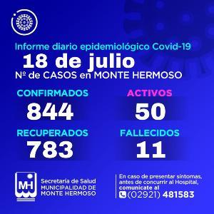 Informe epidemiológico Monte Hermoso 18/07/2021
