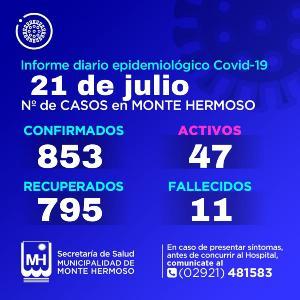 Informe epidemiológico Monte Hermoso (21/07/2021)
