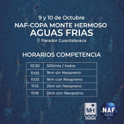 Itinerario Campeonato Argentino de Aguas Frías